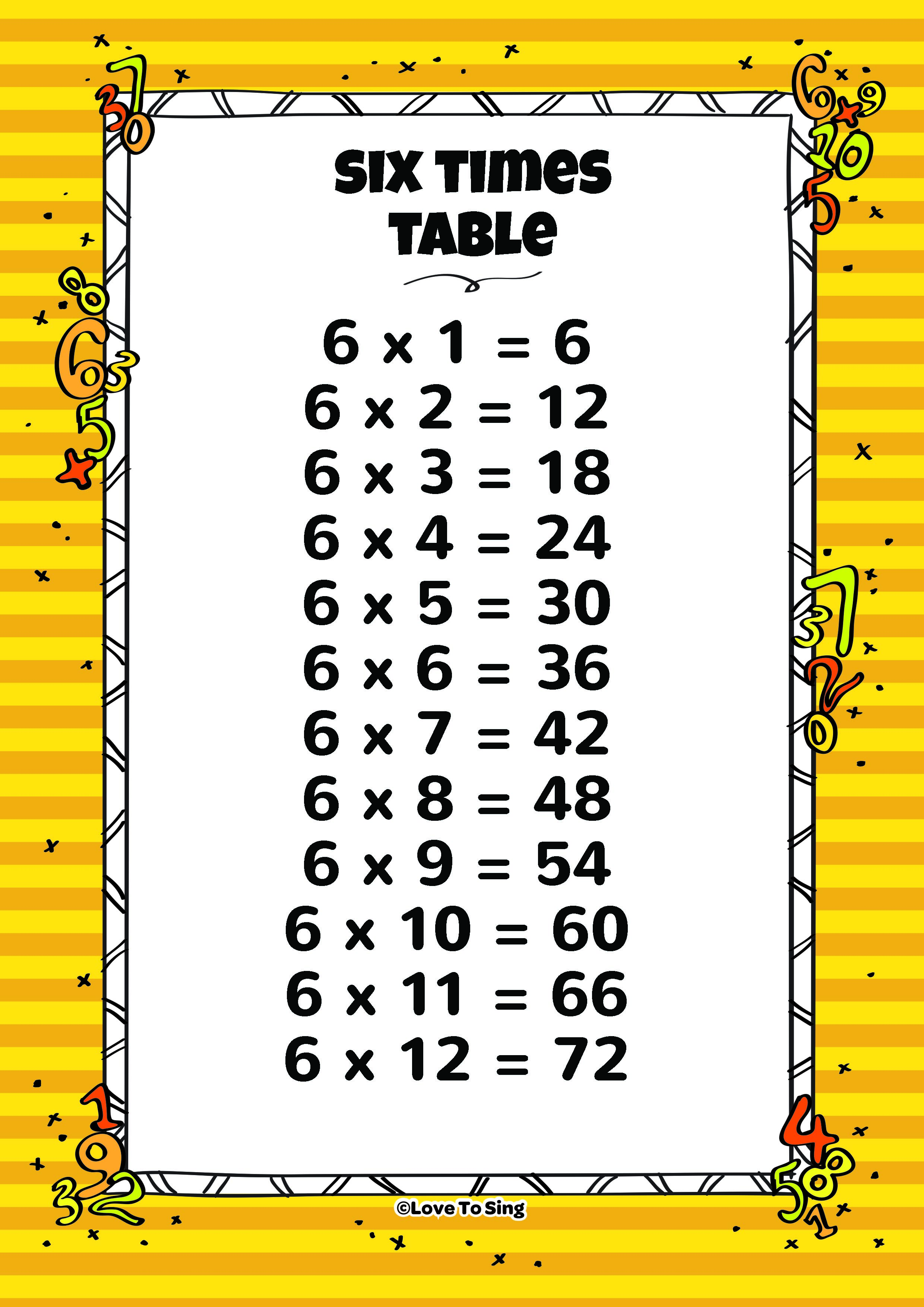 Speed math worksheets pdf 4 x table worksheets free for 6 tables multiplication