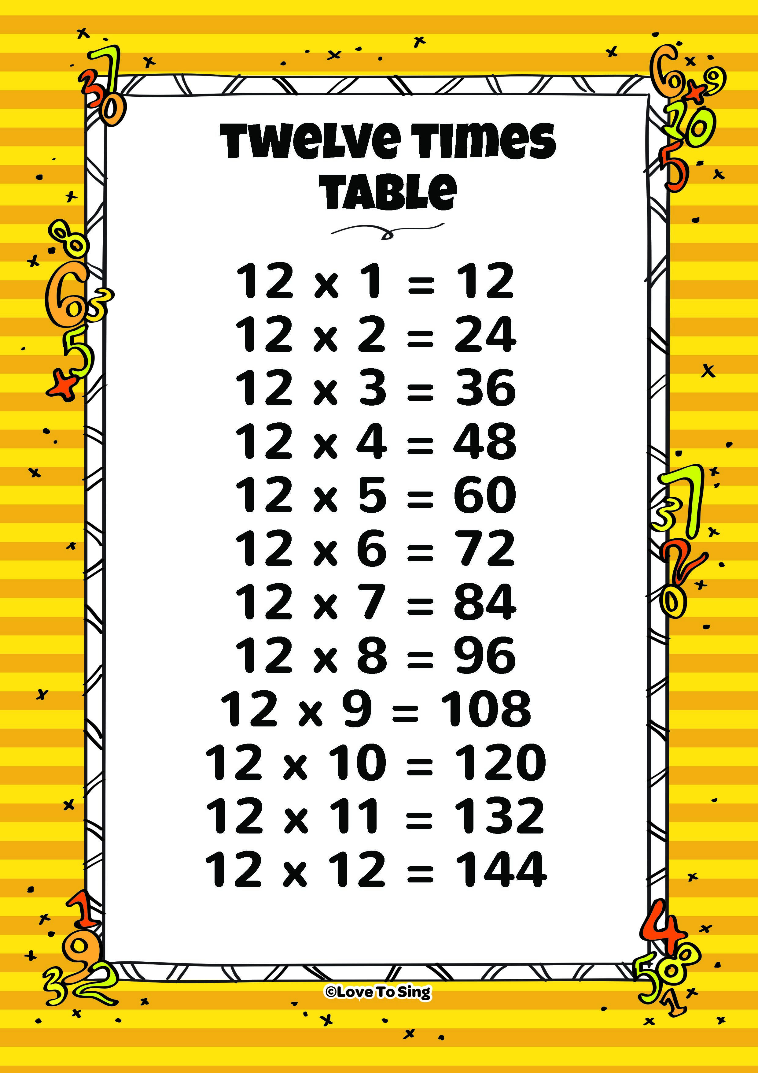 twelve times table and random test kids video song with
