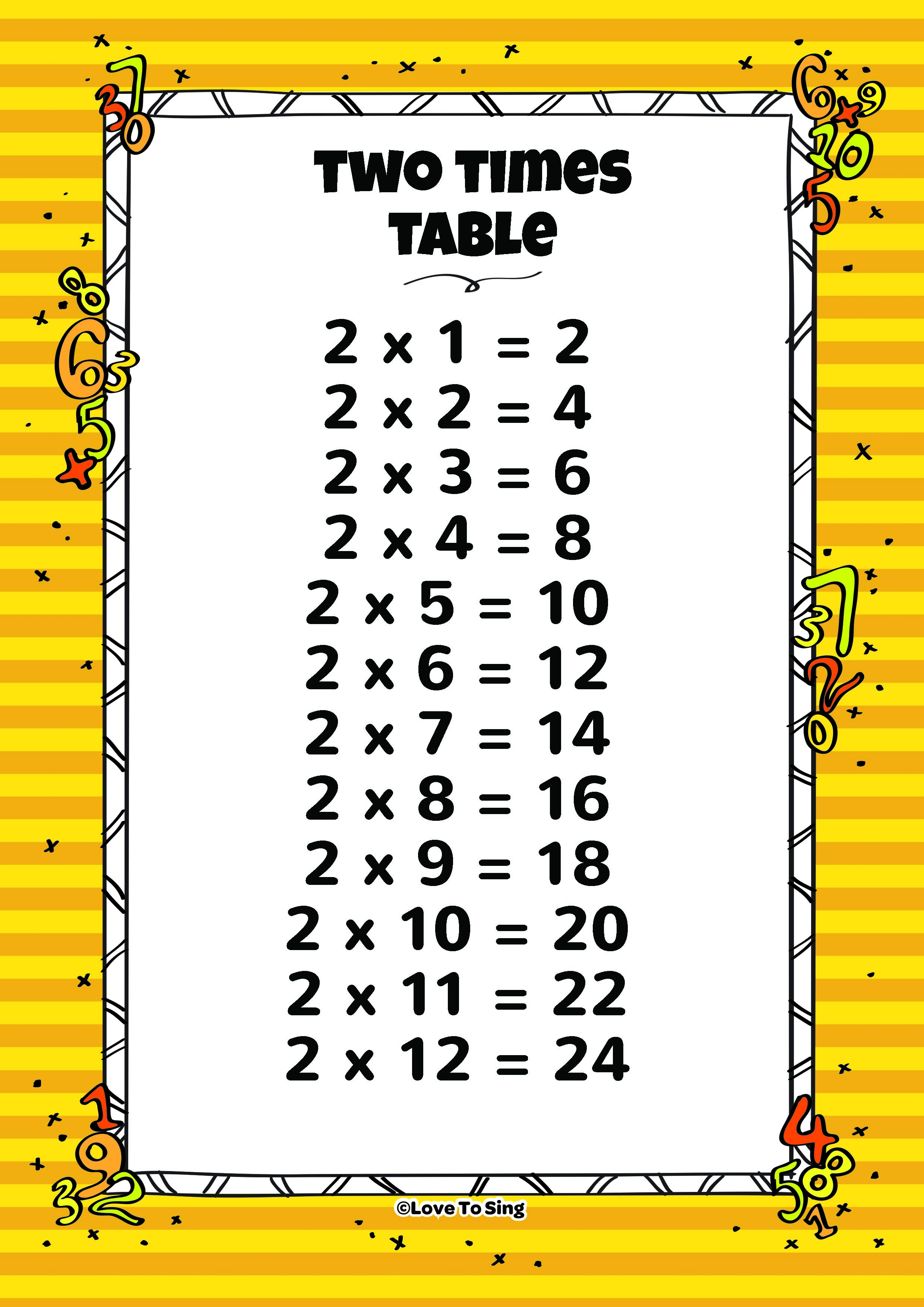 two times table and random test kids video song with