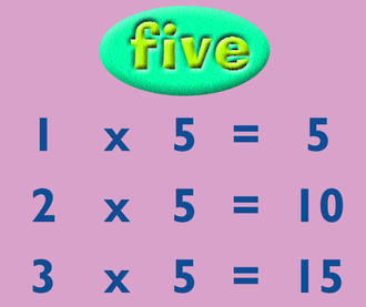 Number Names Worksheets five times table : Five Times Table And Random Test | Kids Video Song with FREE ...